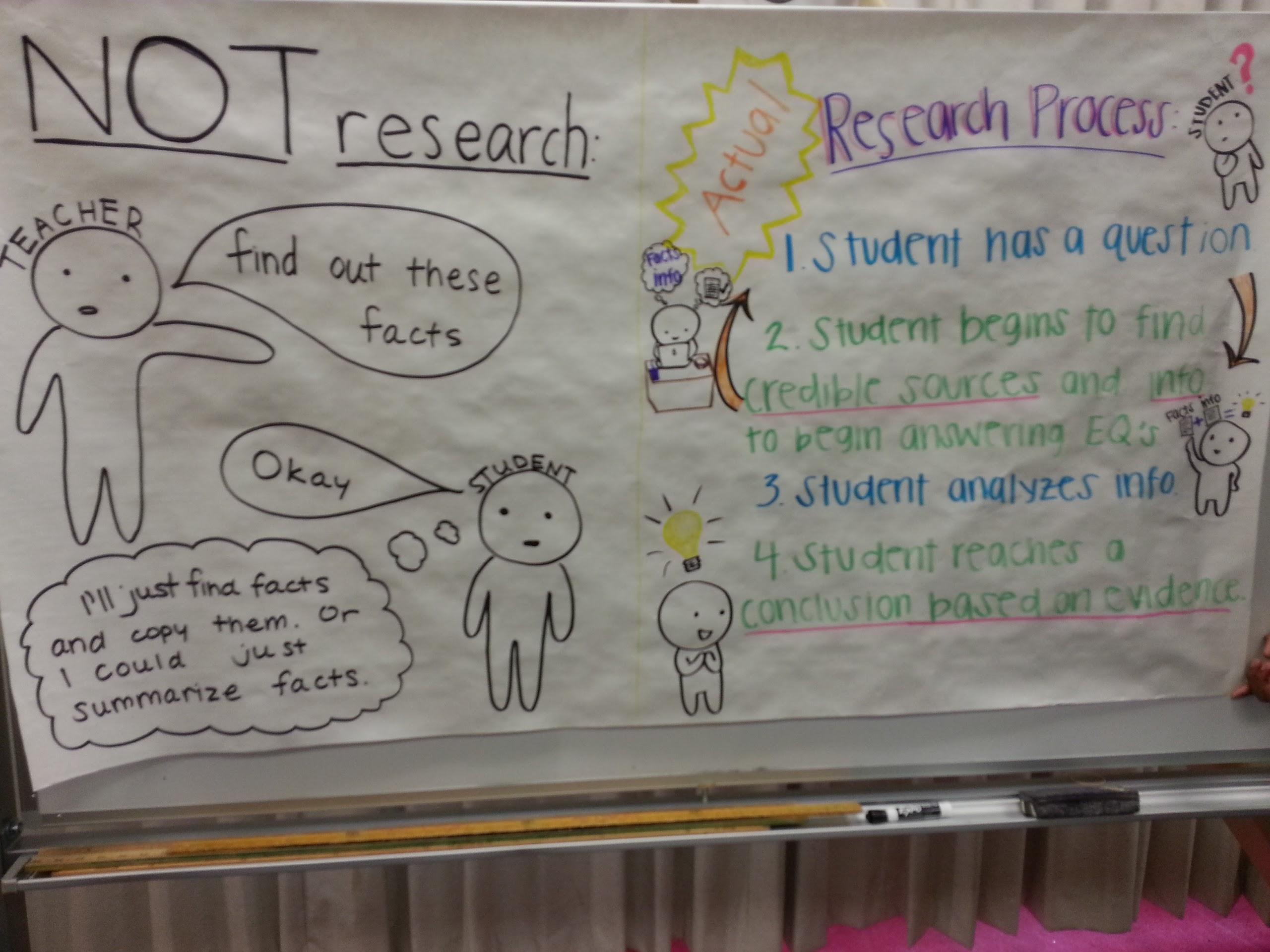 Oremland reesearch process. Credit: Leann Skallenud