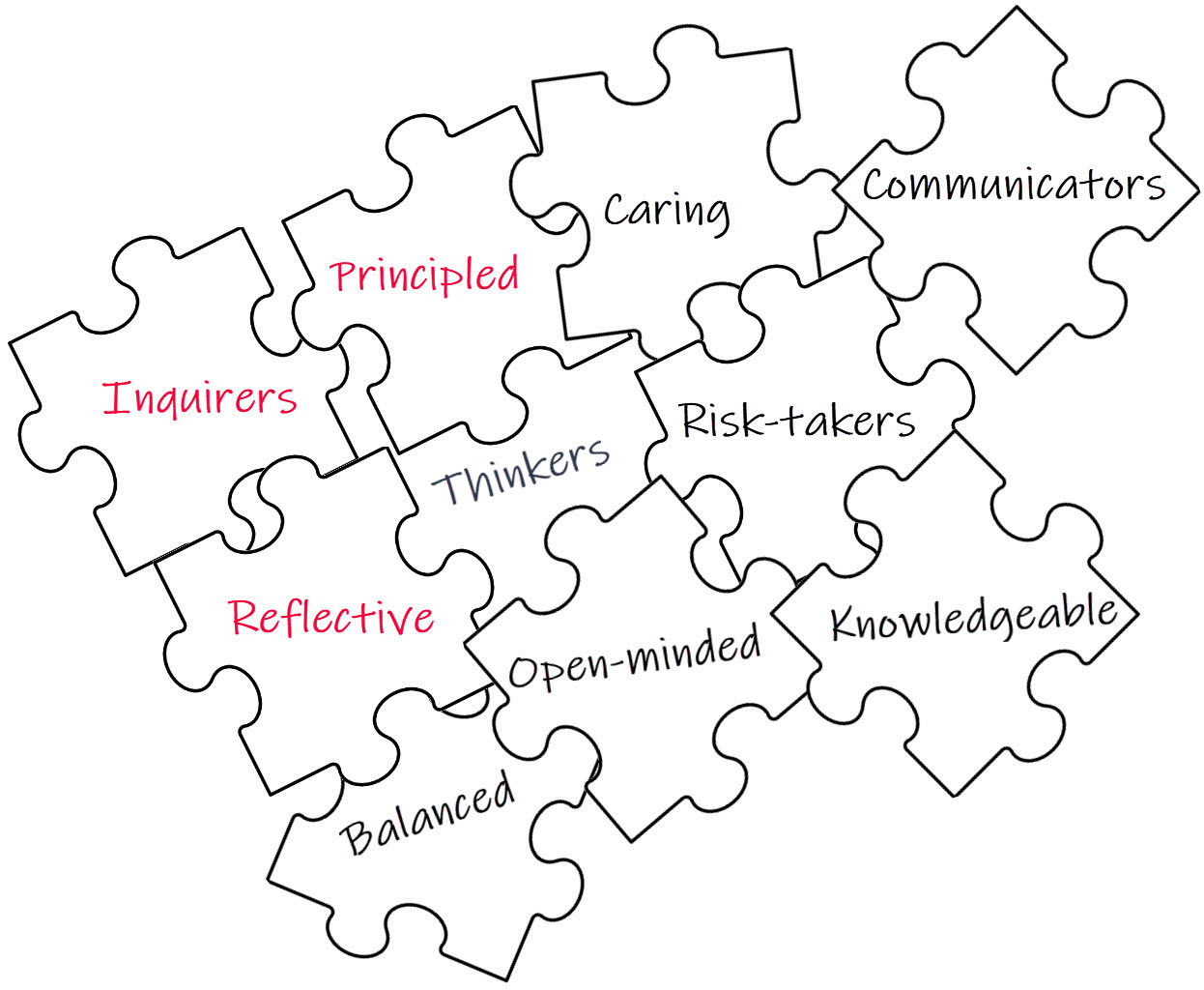 Embedded scenarios can help students become reflective learners who make ethical choices.